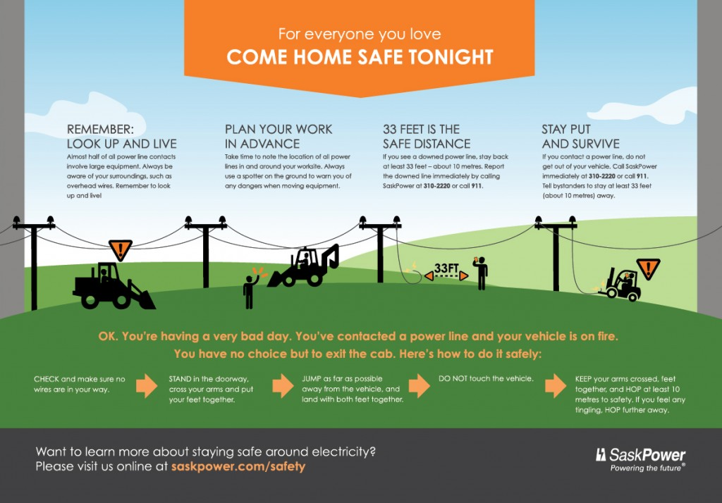 Electrical safety infographic