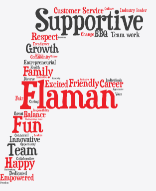 Flaman Culture Word Cloud